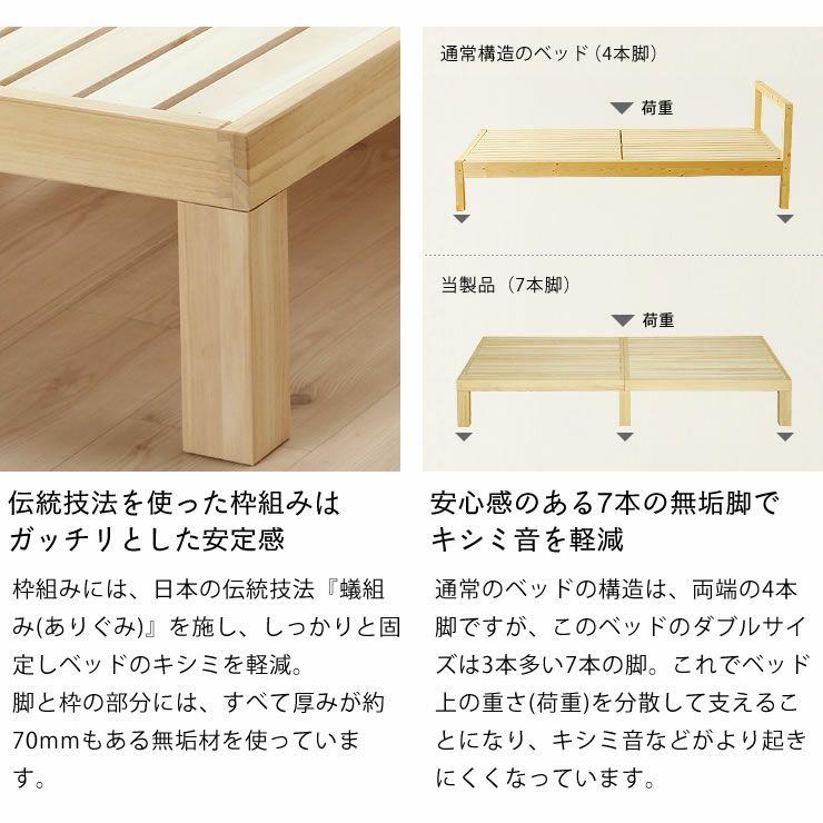 あ!かる~い!高級桐材使用、組み立て簡単シンプルなすのこベッドダブルサイズ フレームのみ_詳細08
