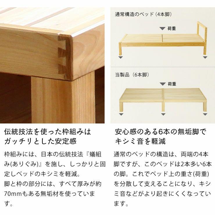 国産ひのき材使用、組み立て簡単シンプルなすのこベッドシングサイズ フレームのみ_詳細08