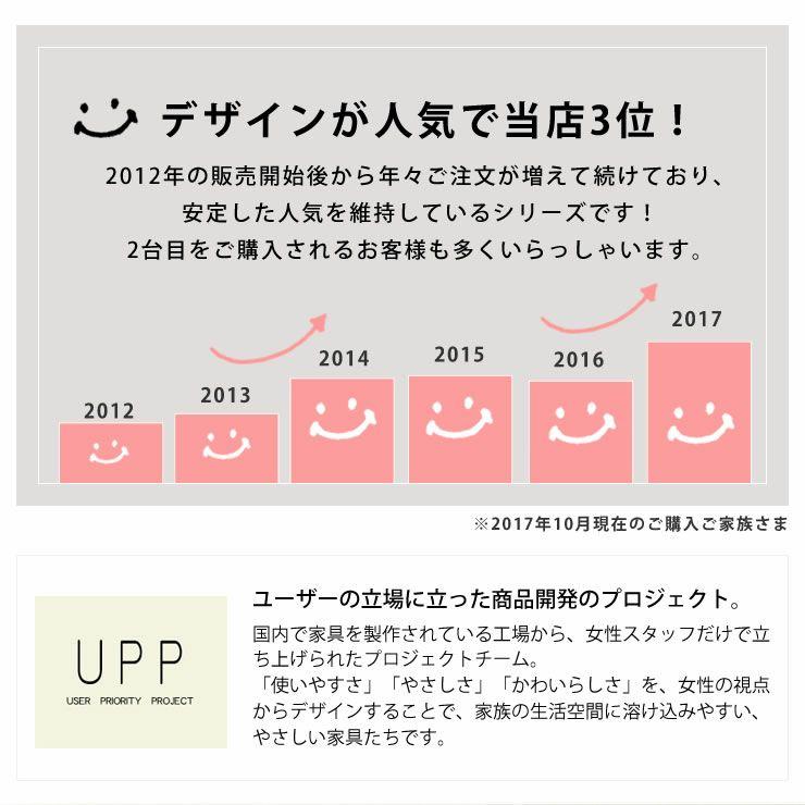 杉工場学習デスクMUCMOC(ムックモック)_詳細05