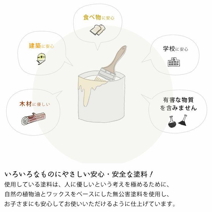 杉工場学習デスクMUCMOC(ムックモック)_詳細11