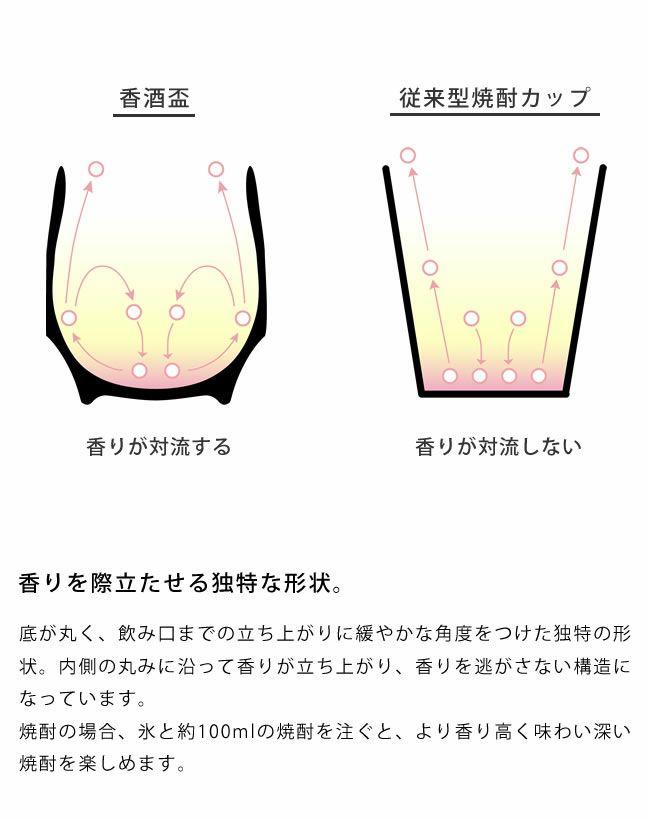 KIHARA(キハラ)香酒盃晶金かすり(Lサイズ)_詳細05