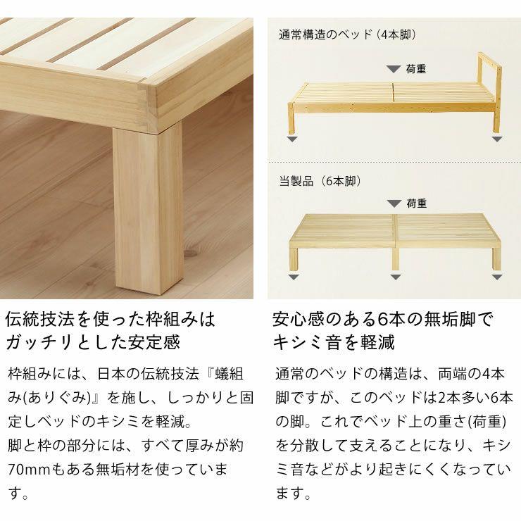 あ!かる~い!高級桐材使用、組み立て簡単シンプルなすのこベッドシングルベッドフレームのみ ホームカミング(Homecoming)_詳細08