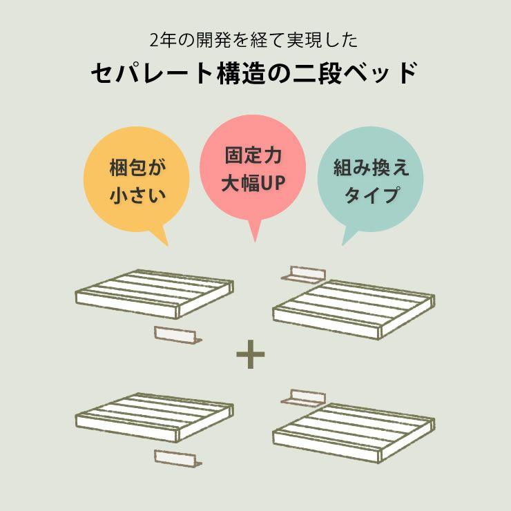 特許申請中!国産ひのき香るセパレート式二段ベッド_詳細13