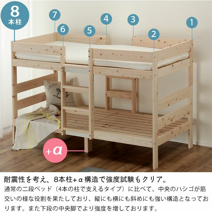 特許申請中!国産ひのき香るセパレート式二段ベッド_詳細15